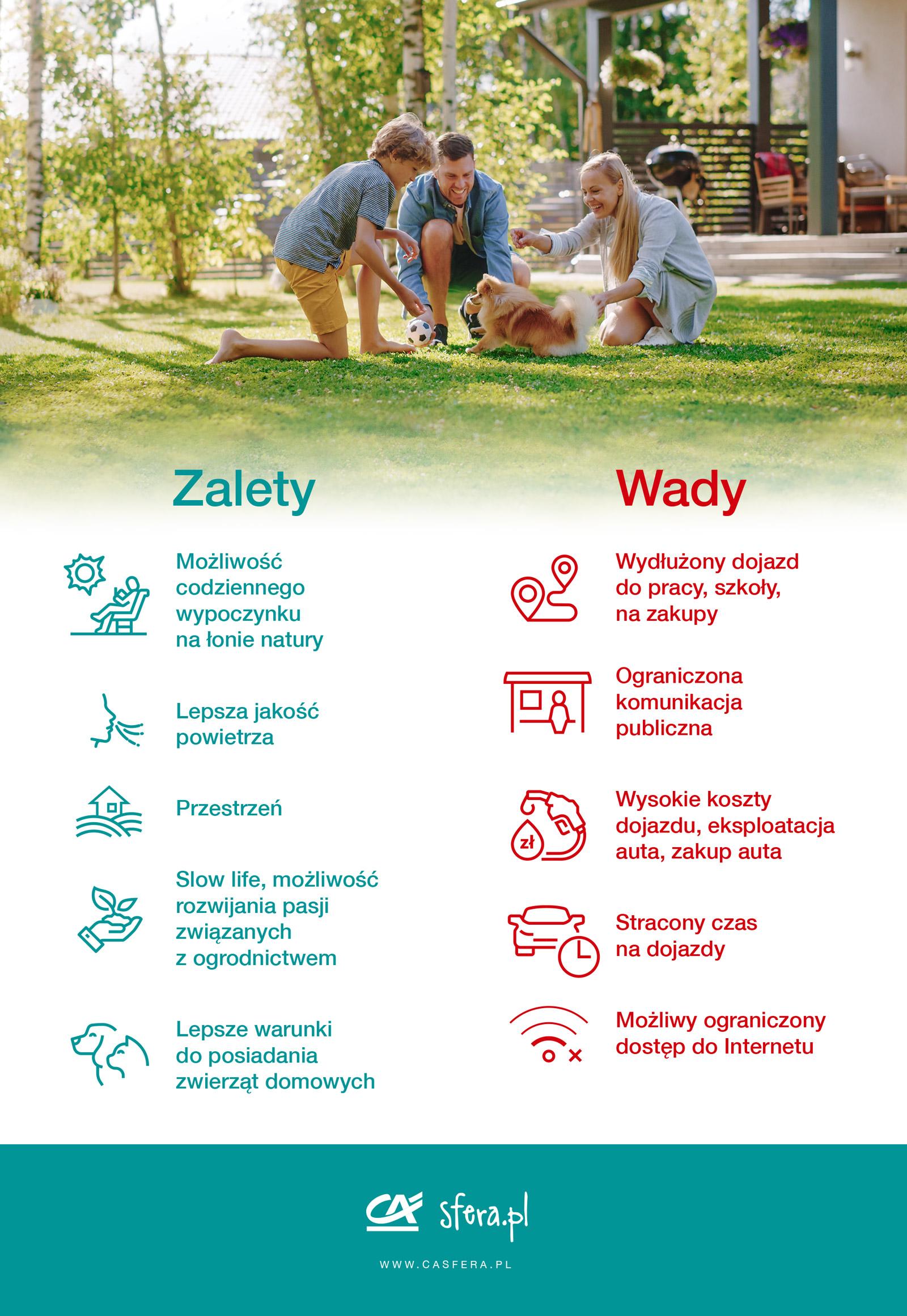 Plusy i minusy mieszkania za miastem - infografika