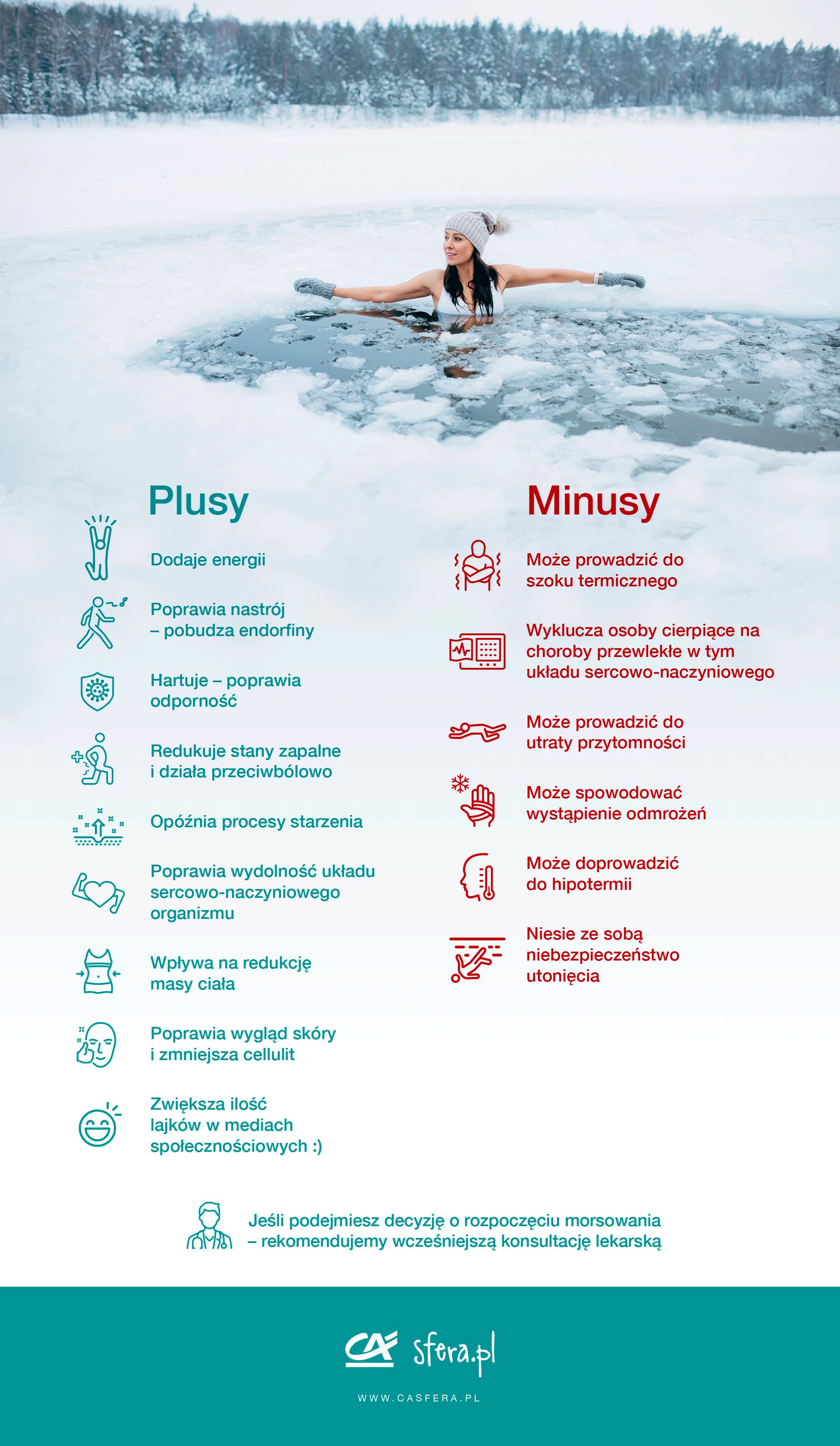 Morsowanie - zalety i wady - infografika